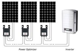 SolarEdge omvormer